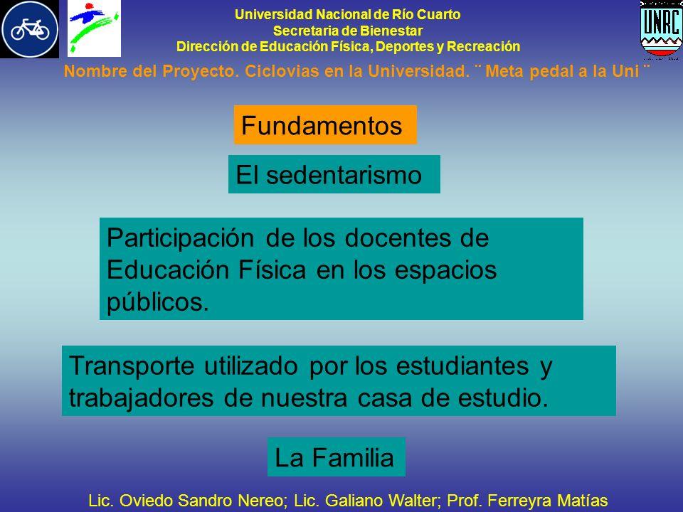 Dirección de Educación Física, Deportes y Recreación