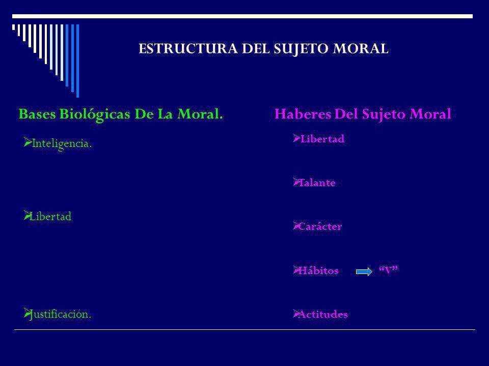 ESTRUCTURA DEL SUJETO MORAL
