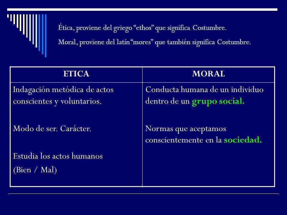 Indagación metódica de actos conscientes y voluntarios.