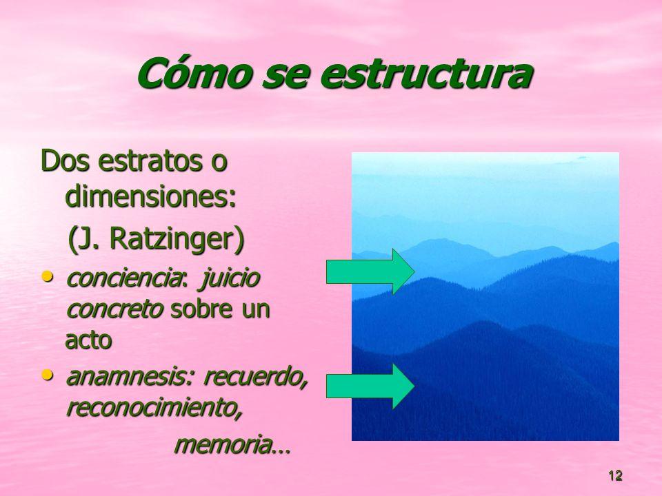 Cómo se estructura Dos estratos o dimensiones: (J. Ratzinger)
