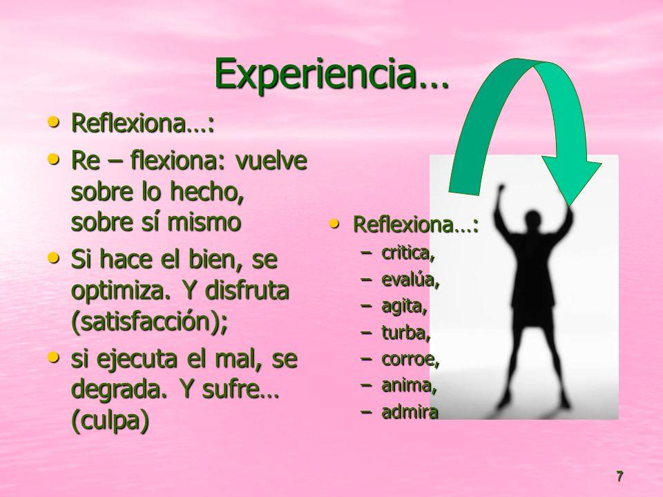 Experiencia… Reflexiona…: