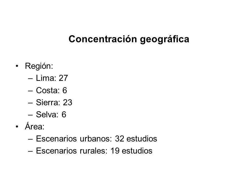 Concentración geográfica