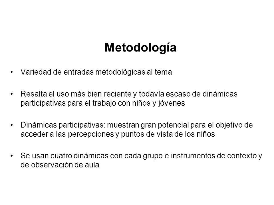 Metodología Variedad de entradas metodológicas al tema