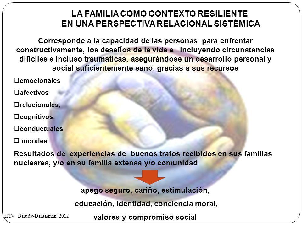 LA FAMILIA COMO CONTEXTO RESILIENTE