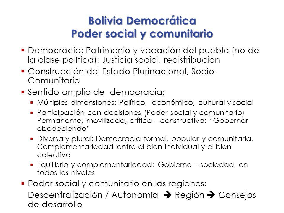 Bolivia Democrática Poder social y comunitario