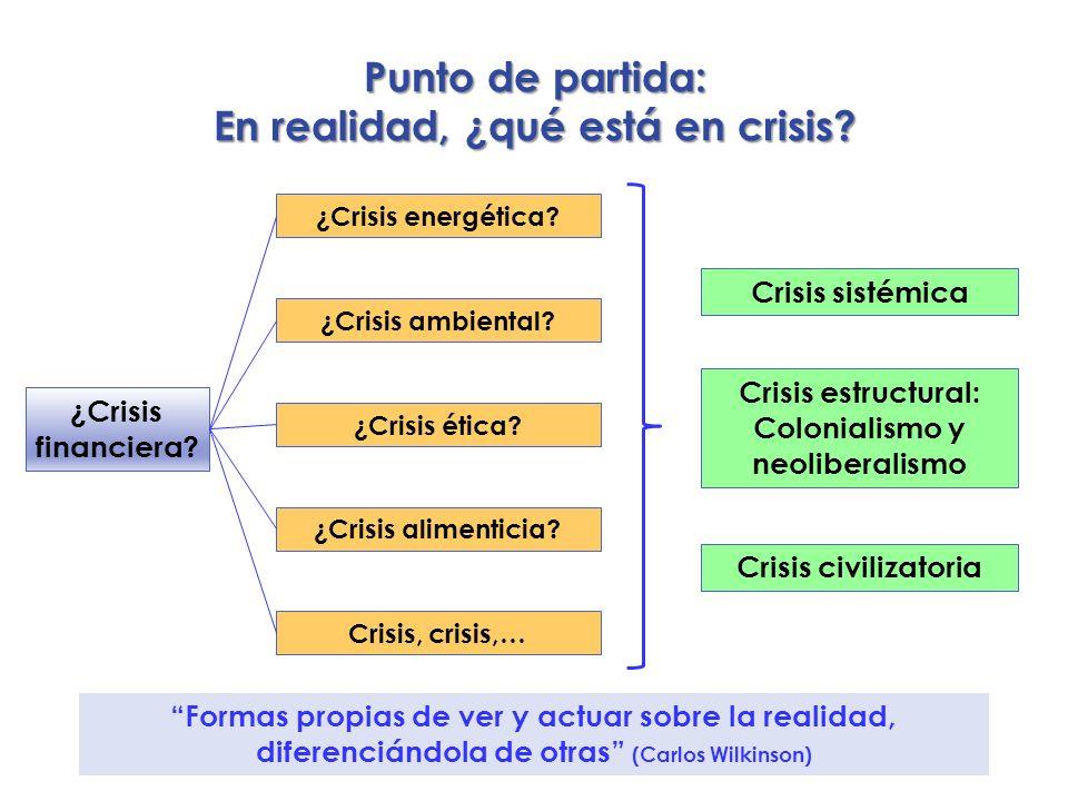 Punto de partida: En realidad, ¿qué está en crisis