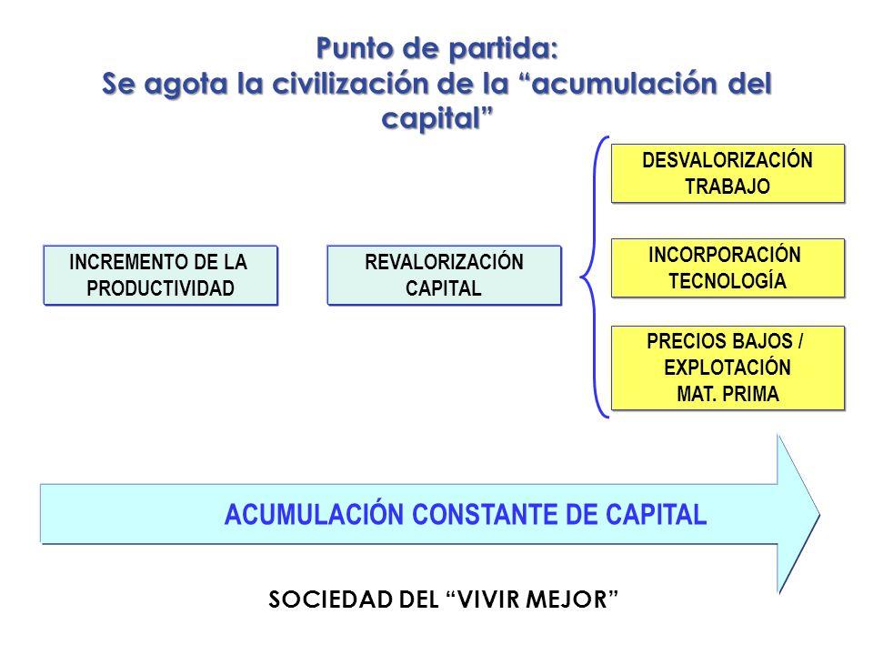 ACUMULACIÓN CONSTANTE DE CAPITAL SOCIEDAD DEL VIVIR MEJOR