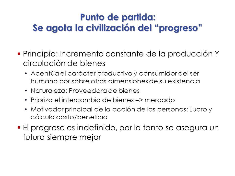 Punto de partida: Se agota la civilización del progreso