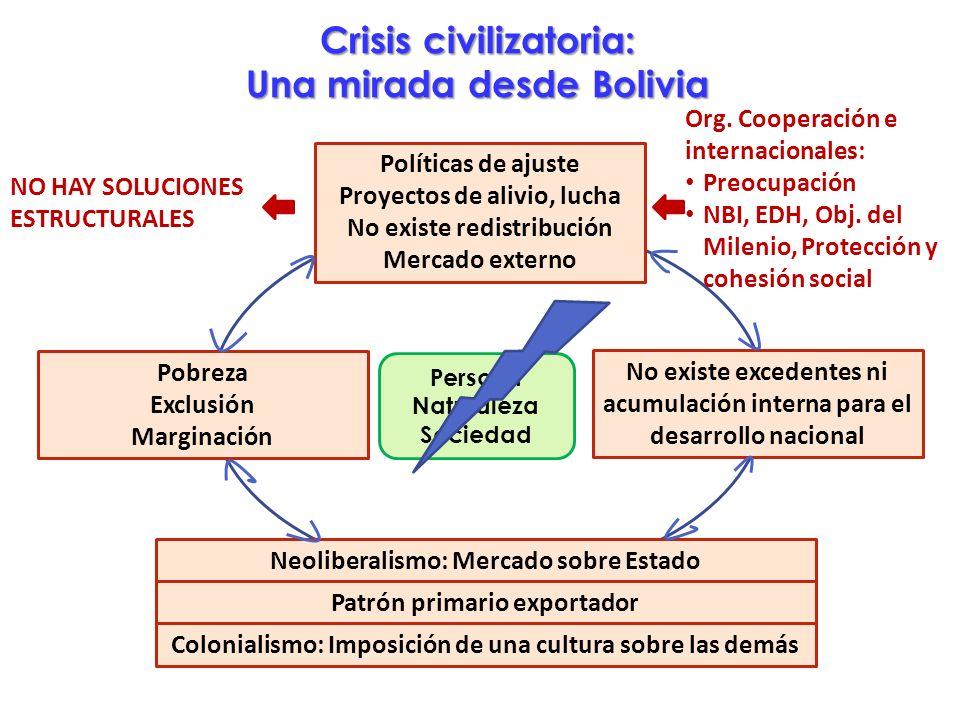 Crisis civilizatoria: Una mirada desde Bolivia