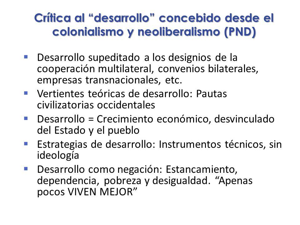Crítica al desarrollo concebido desde el colonialismo y neoliberalismo (PND)