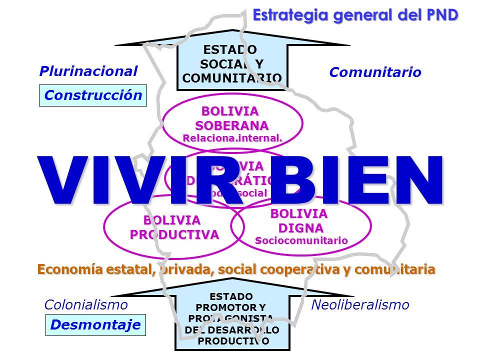 Economía estatal, privada, social cooperativa y comunitaria