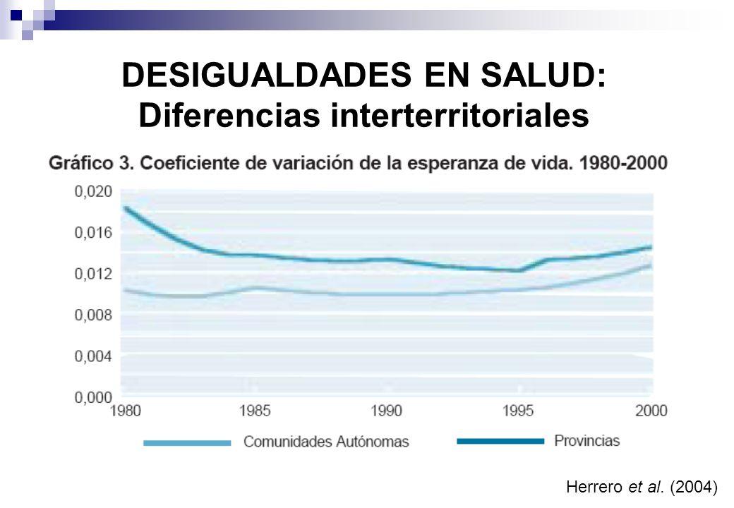 DESIGUALDADES EN SALUD: Diferencias interterritoriales