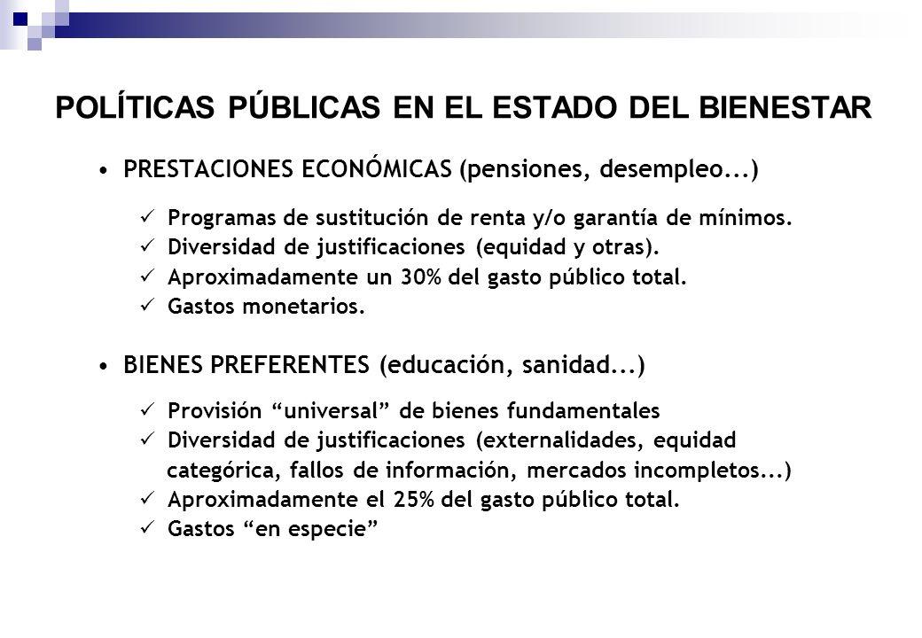 POLÍTICAS PÚBLICAS EN EL ESTADO DEL BIENESTAR