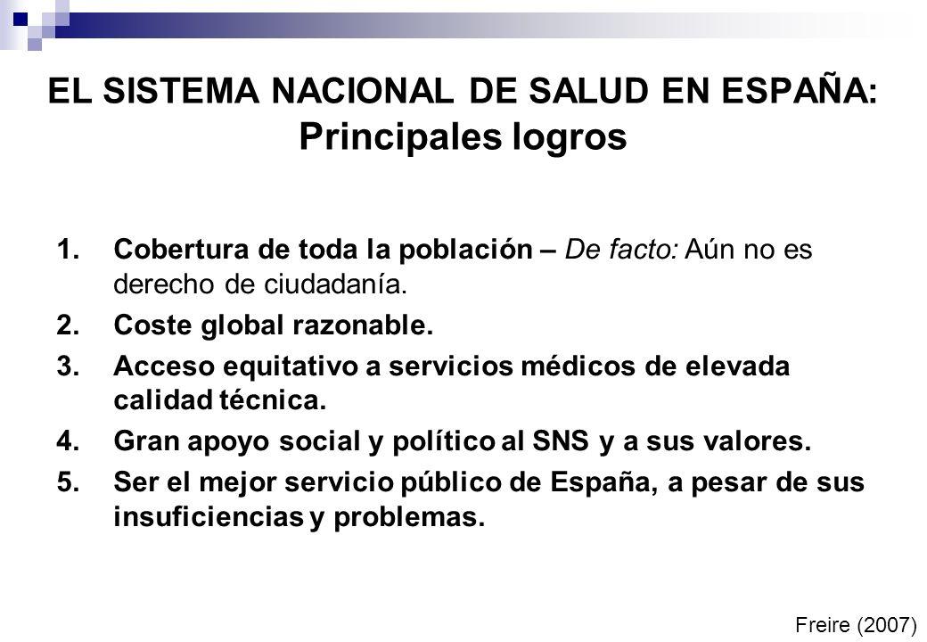 EL SISTEMA NACIONAL DE SALUD EN ESPAÑA: Principales logros
