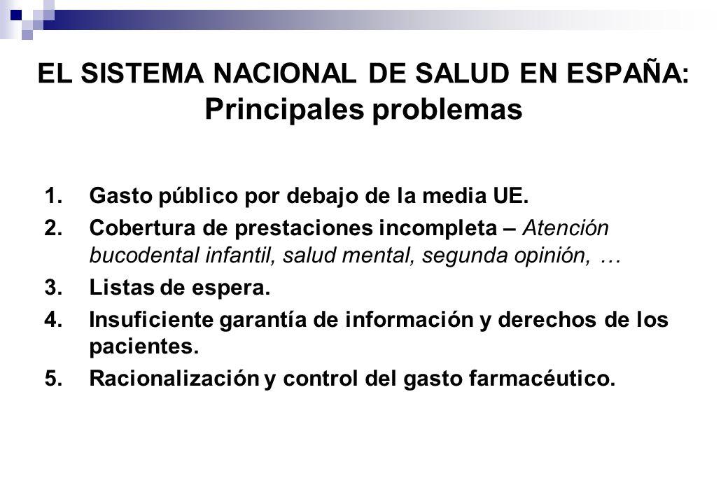 EL SISTEMA NACIONAL DE SALUD EN ESPAÑA: Principales problemas
