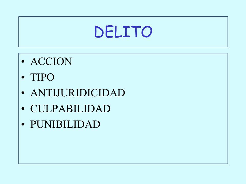 DELITO ACCION TIPO ANTIJURIDICIDAD CULPABILIDAD PUNIBILIDAD