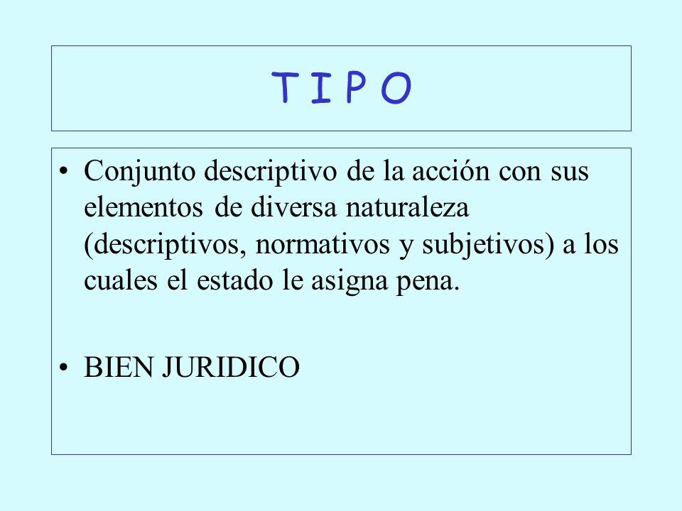 T I P O