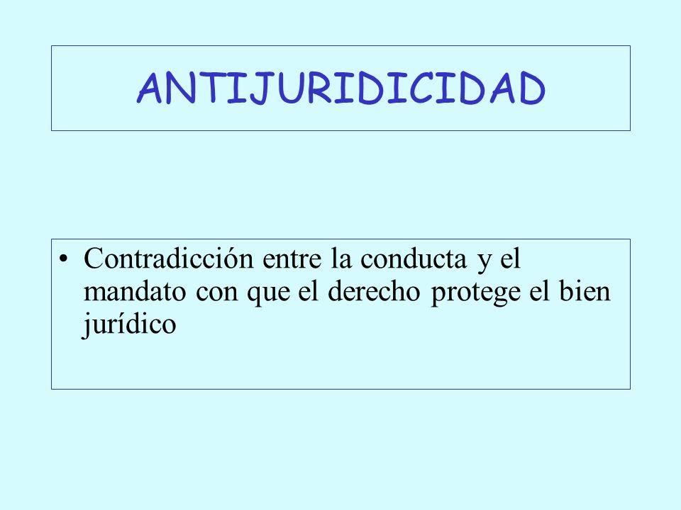 ANTIJURIDICIDAD Contradicción entre la conducta y el mandato con que el derecho protege el bien jurídico.