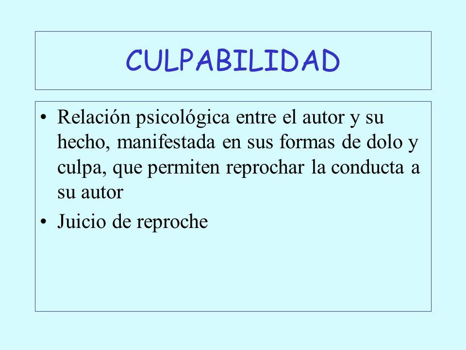 CULPABILIDAD Relación psicológica entre el autor y su hecho, manifestada en sus formas de dolo y culpa, que permiten reprochar la conducta a su autor.