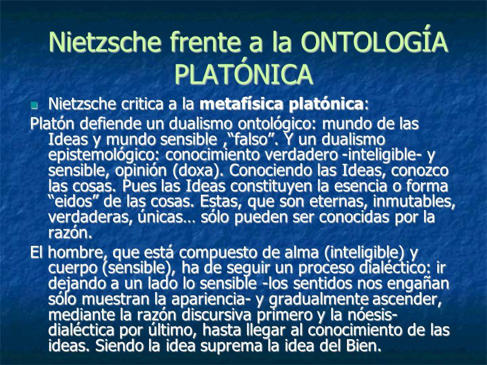 Nietzsche frente a la ONTOLOGÍA PLATÓNICA