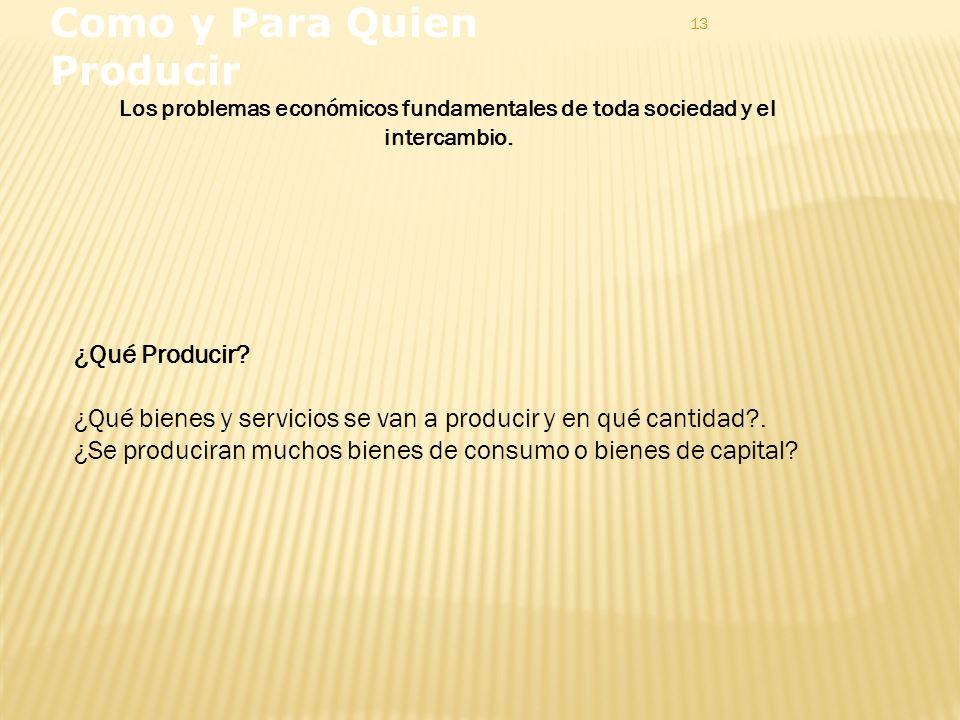 Como y Para Quien Producir