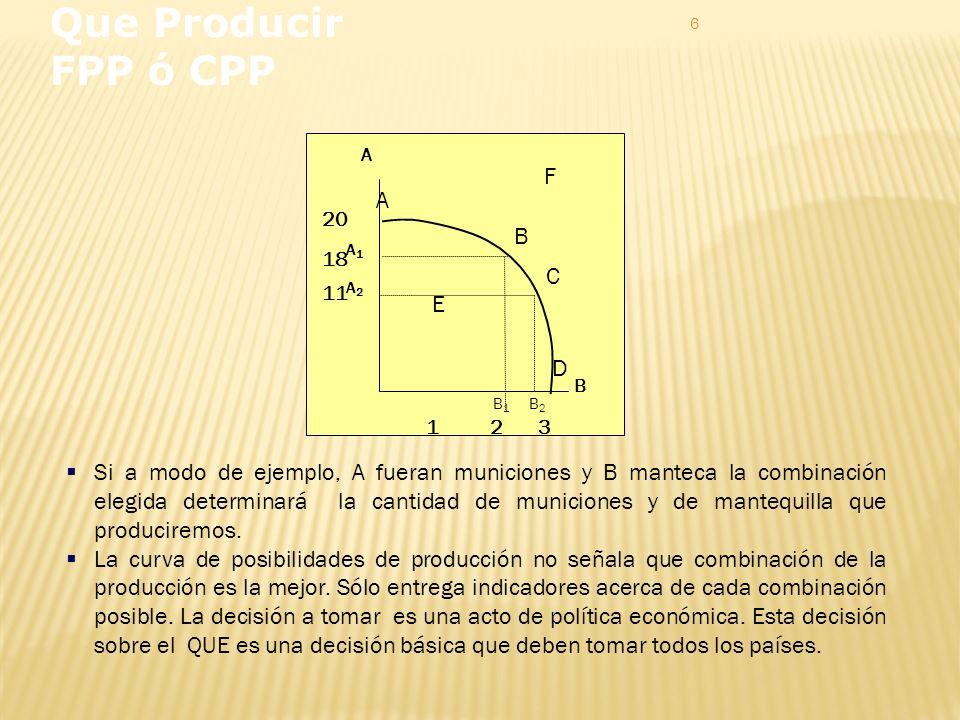 Que Producir FPP ó CPP F A B C E D