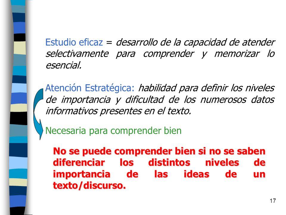 Estudio eficaz = desarrollo de la capacidad de atender selectivamente para comprender y memorizar lo esencial.