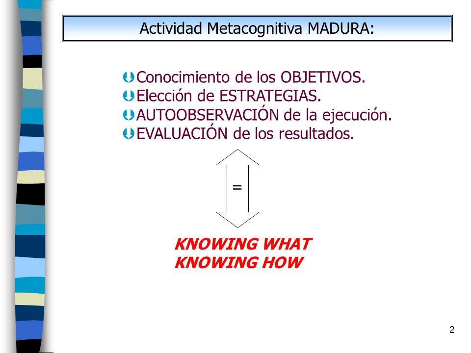 Actividad Metacognitiva MADURA: