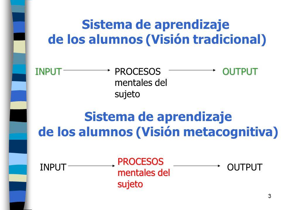 Sistema de aprendizaje de los alumnos (Visión tradicional)