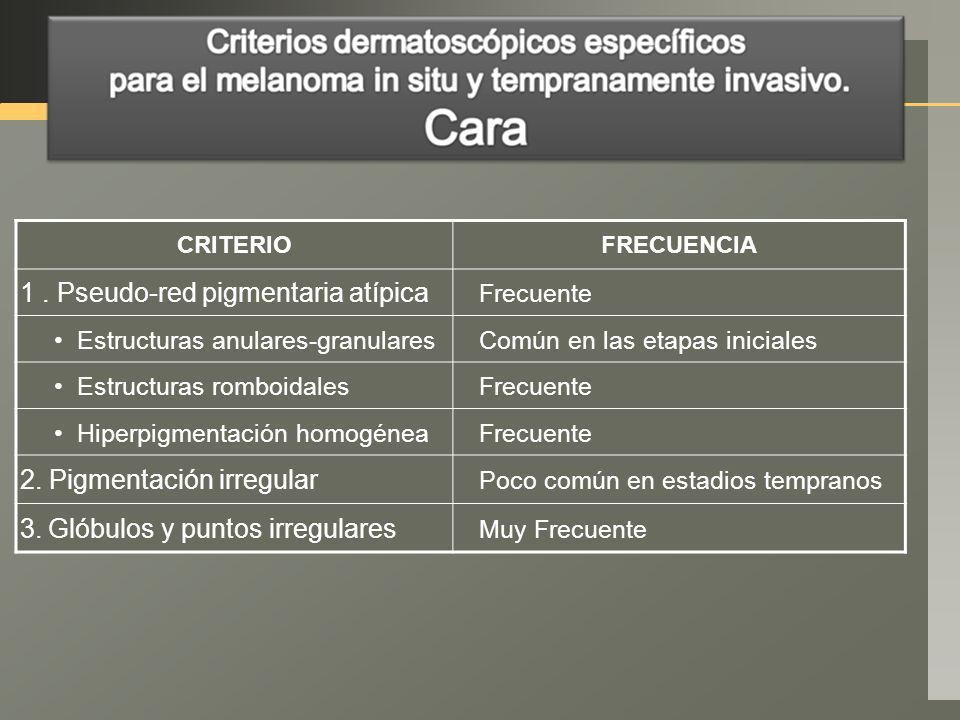1 . Pseudo-red pigmentaria atípica