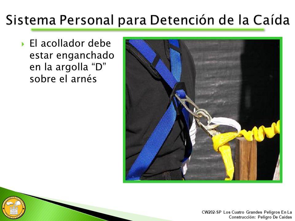 Sistema Personal para Detención de la Caída