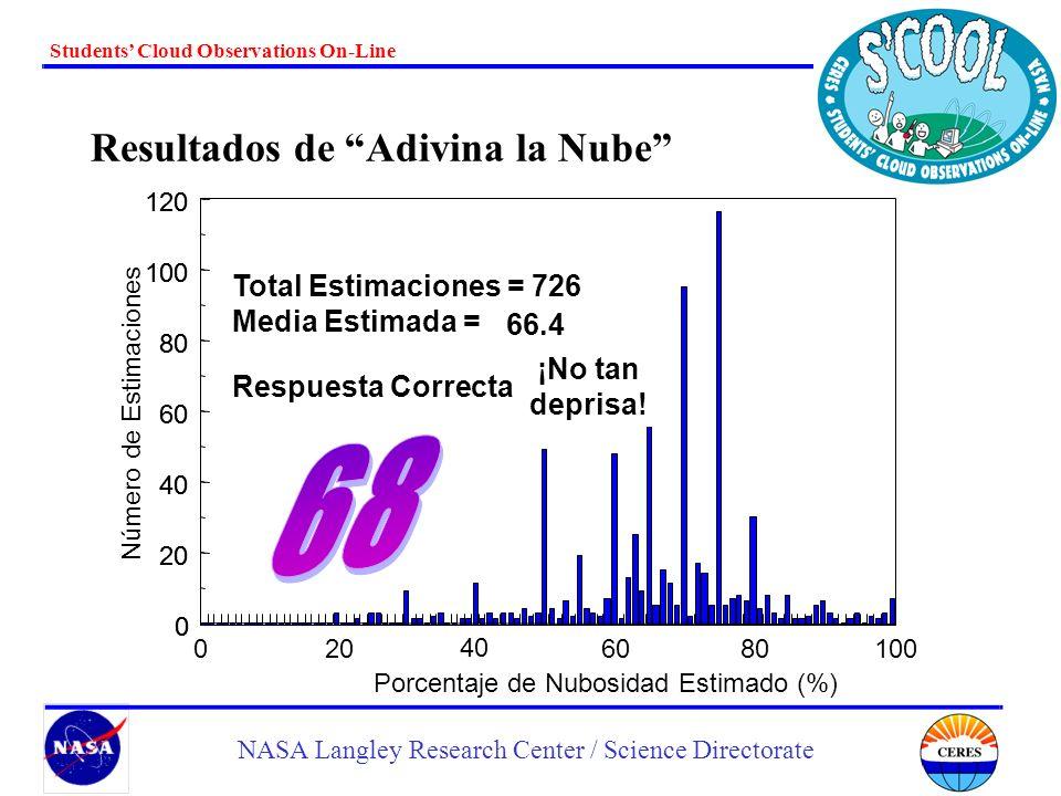 Resultados de Adivina la Nube