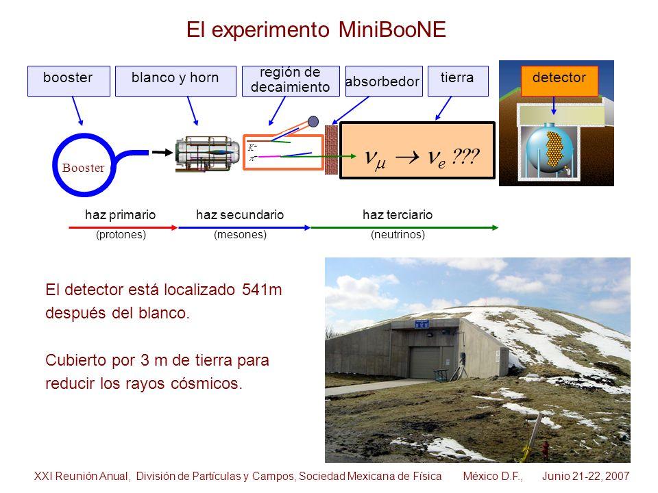 nm  ne El experimento MiniBooNE