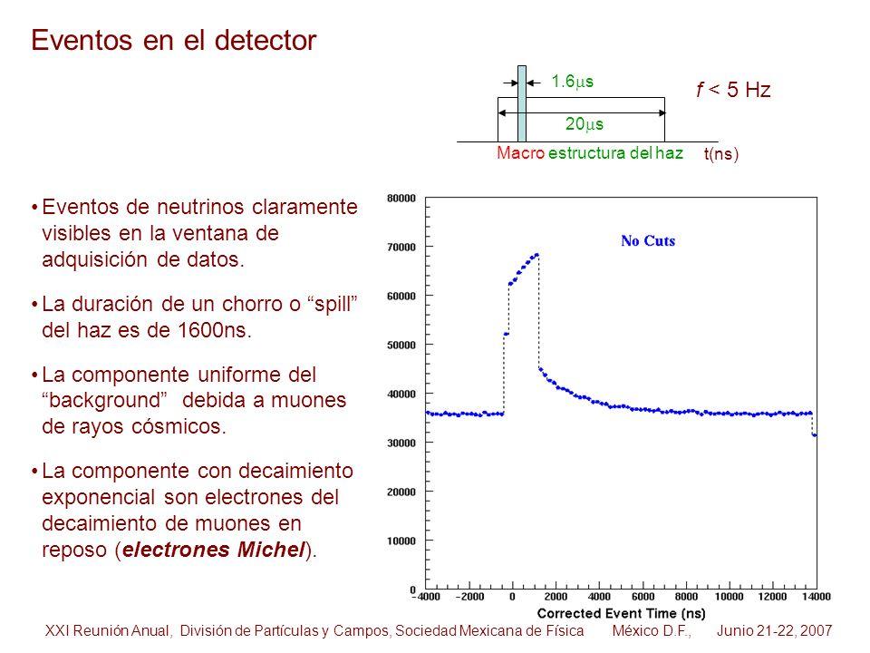 Eventos en el detector f < 5 Hz