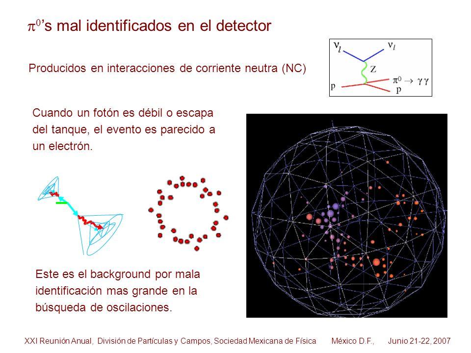 p0's mal identificados en el detector