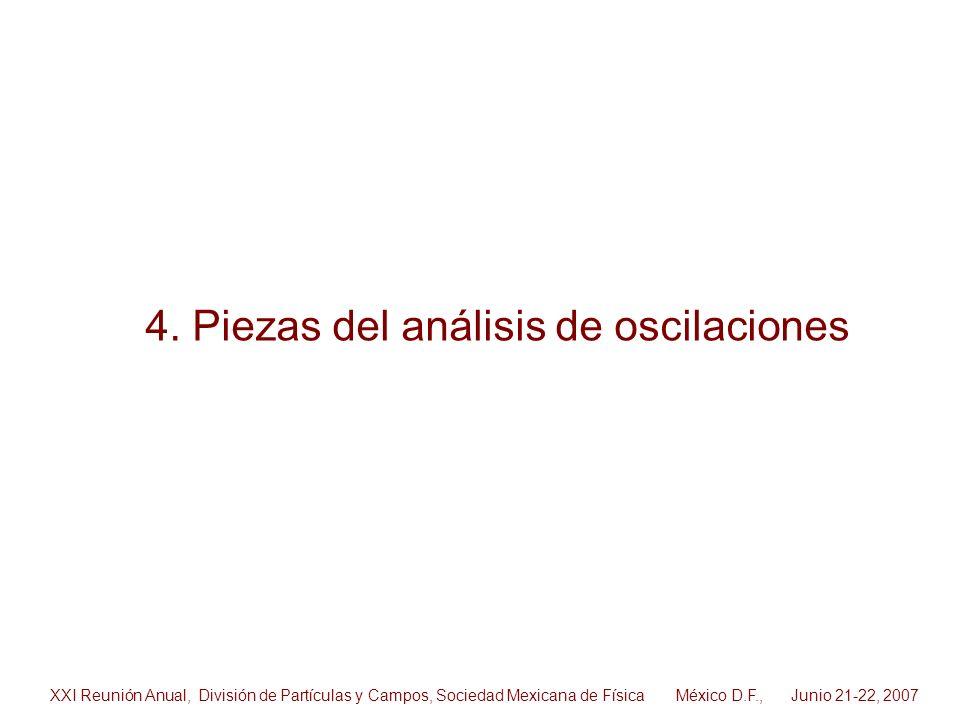 4. Piezas del análisis de oscilaciones