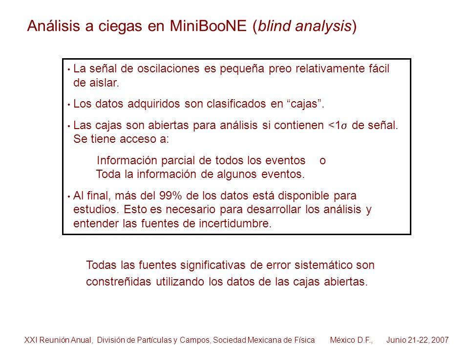 Análisis a ciegas en MiniBooNE (blind analysis)