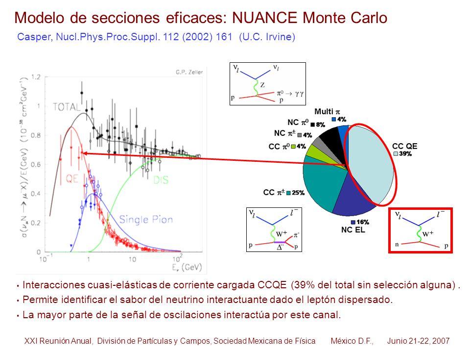 Modelo de secciones eficaces: NUANCE Monte Carlo