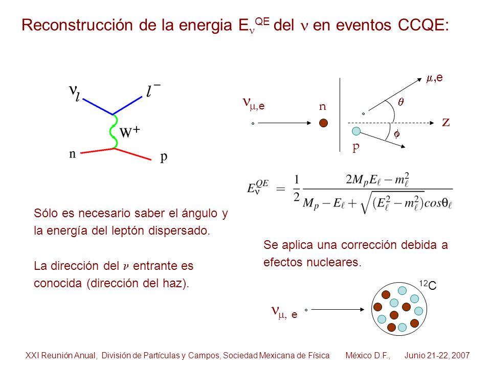 Reconstrucción de la energia EnQE del n en eventos CCQE: