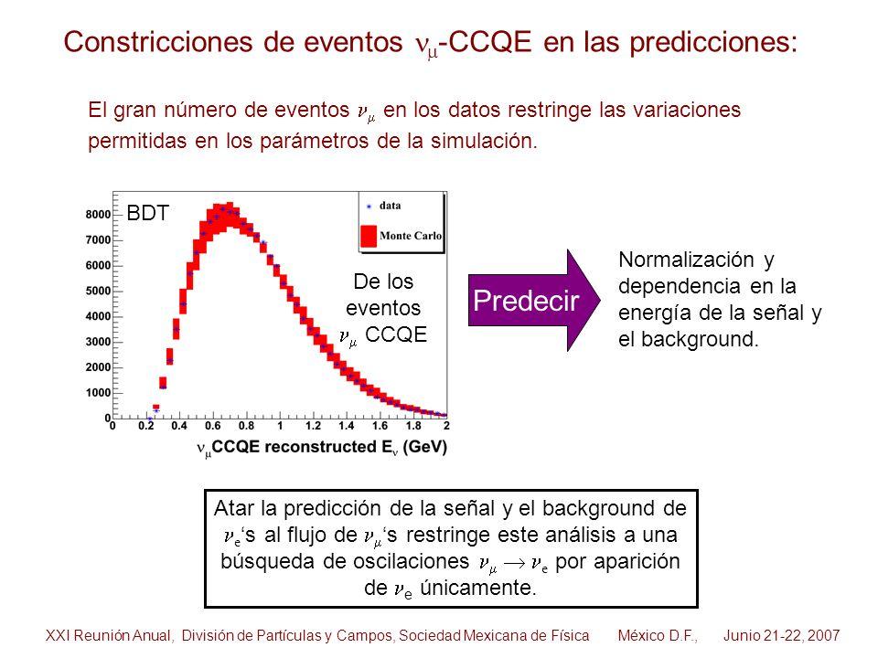 Constricciones de eventos nm-CCQE en las predicciones: