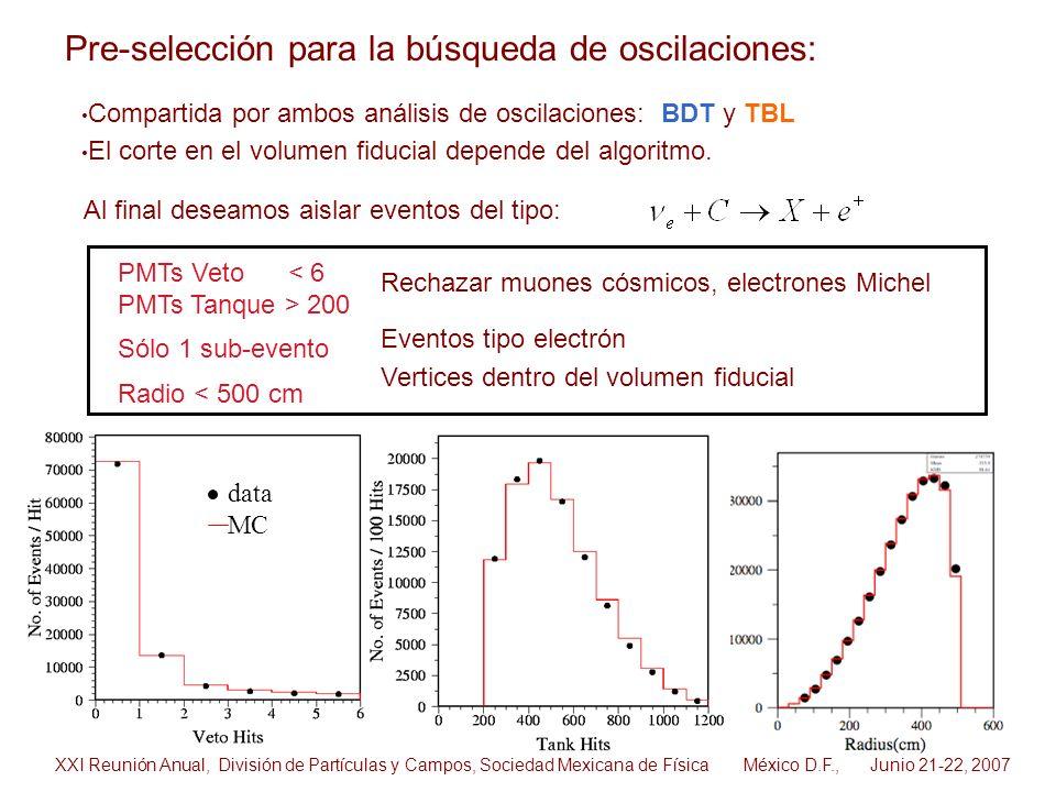 Pre-selección para la búsqueda de oscilaciones: