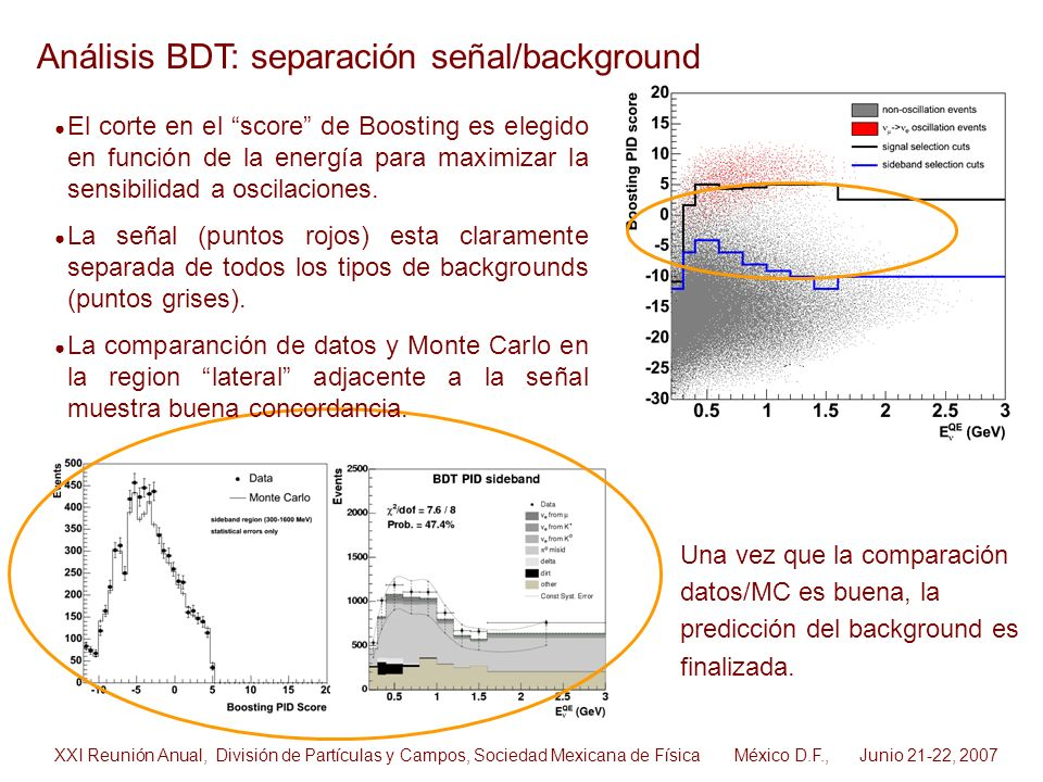 Análisis BDT: separación señal/background