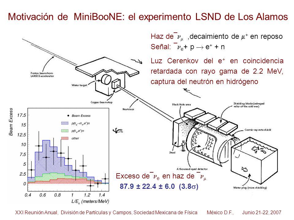 Motivación de MiniBooNE: el experimento LSND de Los Alamos