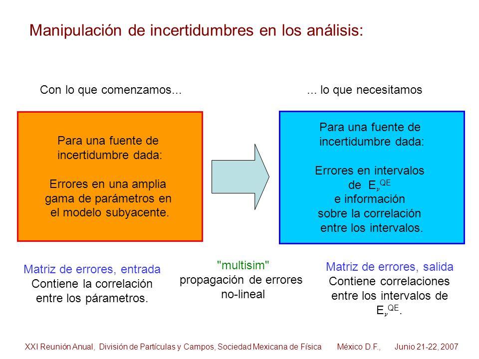 Manipulación de incertidumbres en los análisis: