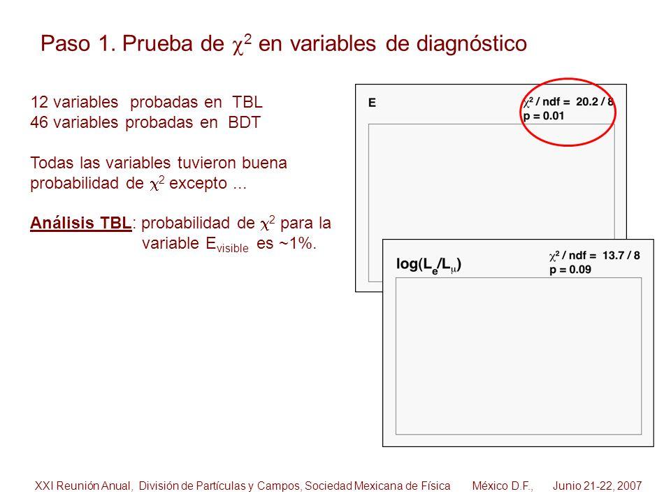 Paso 1. Prueba de c2 en variables de diagnóstico
