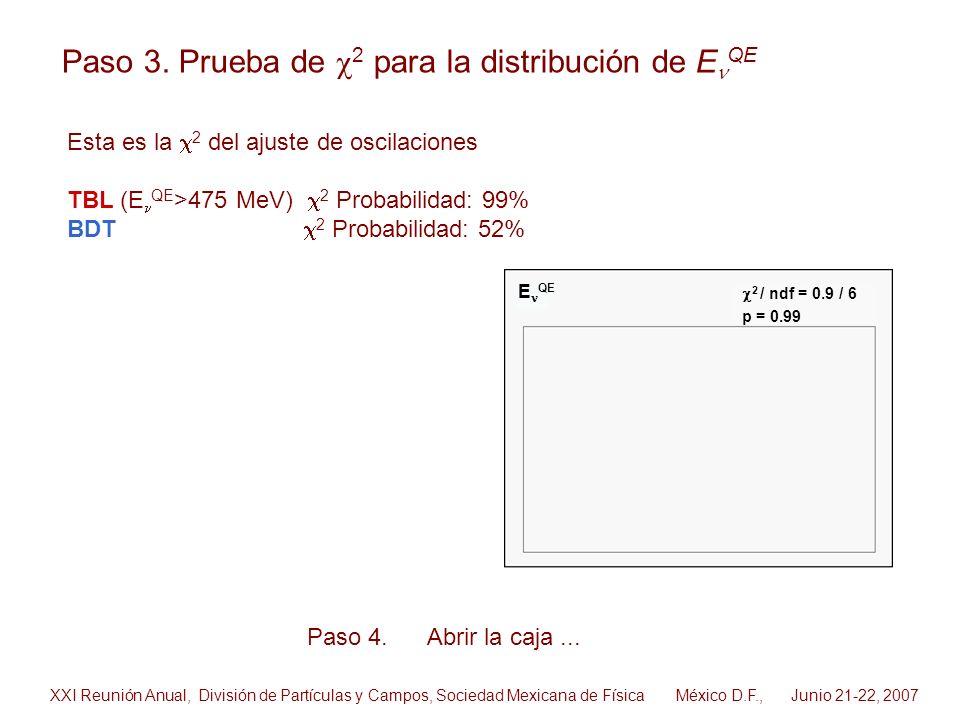 Paso 3. Prueba de c2 para la distribución de EnQE