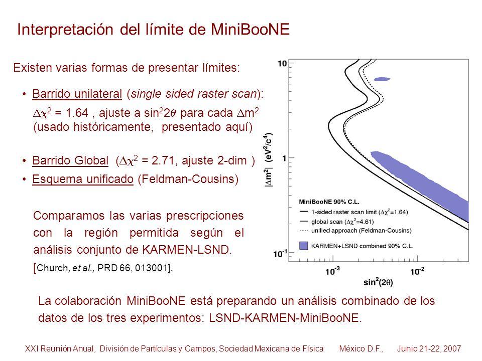 Interpretación del límite de MiniBooNE
