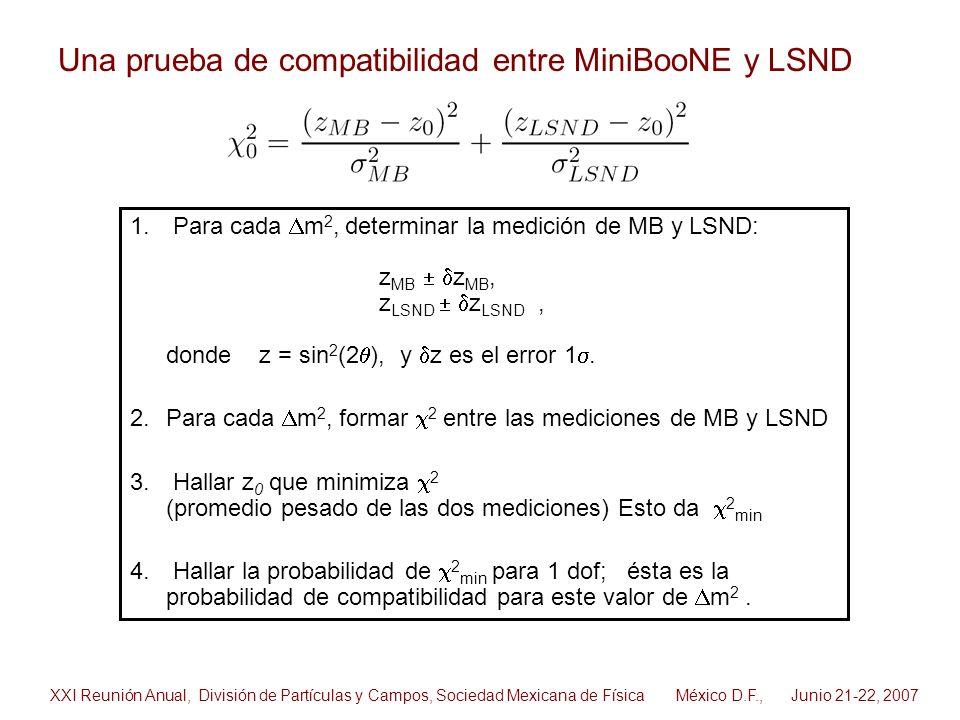 Una prueba de compatibilidad entre MiniBooNE y LSND
