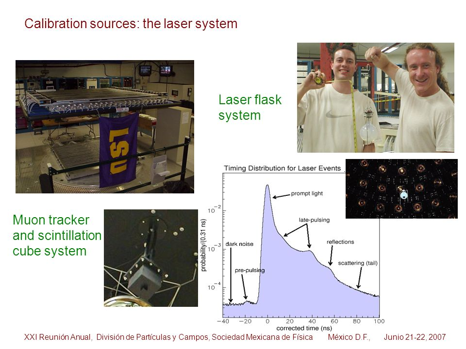 Calibration sources: the laser system