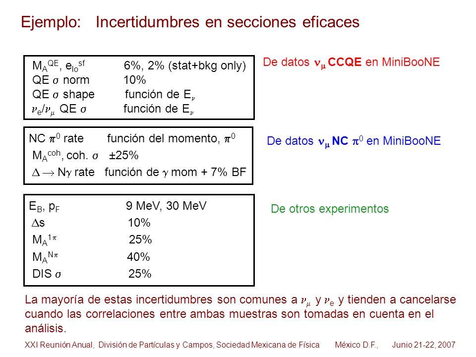 Ejemplo: Incertidumbres en secciones eficaces